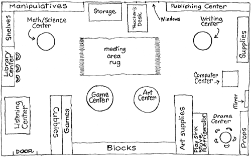 Classroom Design Drawings ~ Jean marzollo author of i spy the new kindergarten